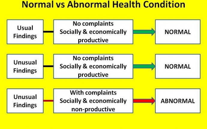 Normal vs Abnormal Health Conditions | ROJOSON s Blog on Medical