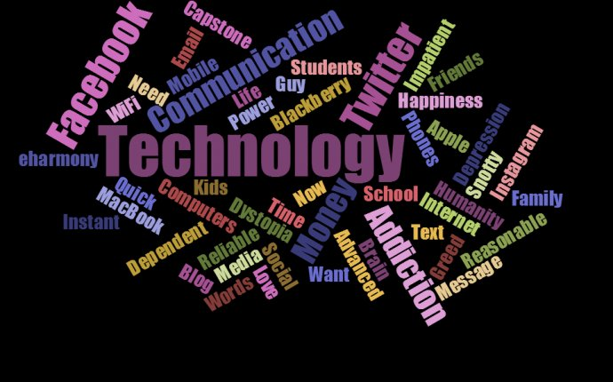 Technology essay