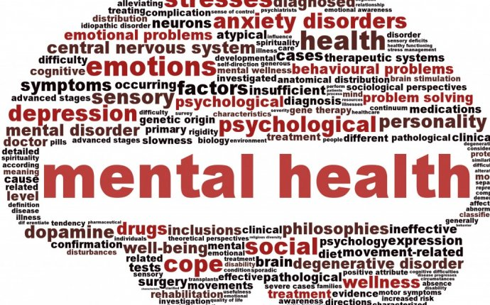 Names of mental health disorders