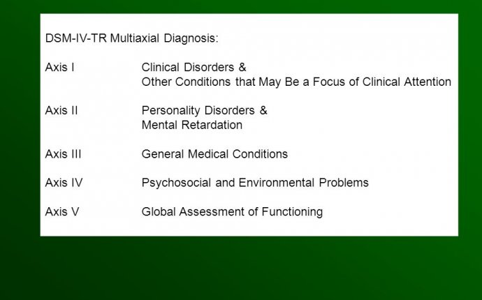 Clinical Disorders